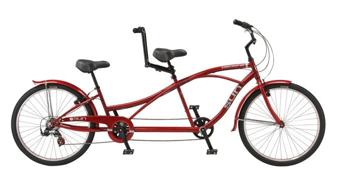 COVID-19 Bike Rental Update (As of June 1, 2020)